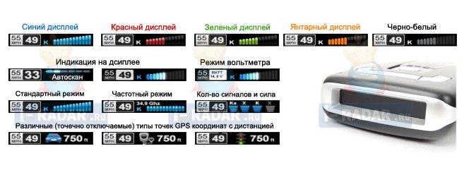 ЦАРЬ РАДАРОВ   первый в Мире GPS радар детектор с HD приемником. | умные гаджеты радар детектор гаджеты автомобильные антирадары антирадар с HD приемником автогаджеты GPS устройства GPS радар детектор GPS навигация GPS гаджет Escort Passport MAX