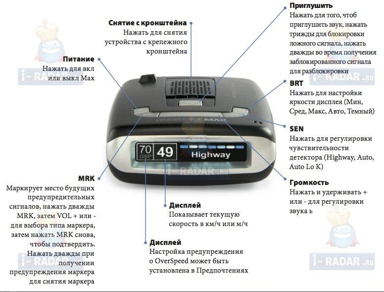 http://www.i-radar.ru/uploads/1406815898_max-upravlenie.jpg
